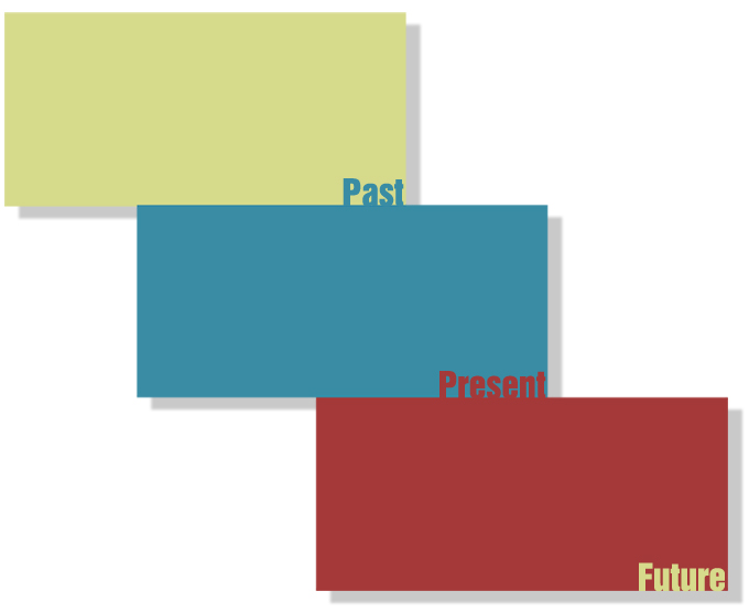 All the english tenses timeline past present future english ccuart Choice Image