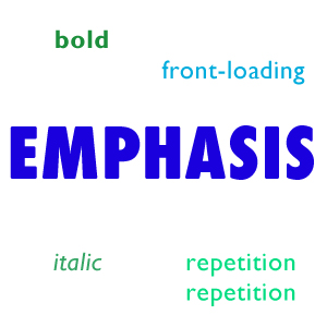 how to add emphasis in writing